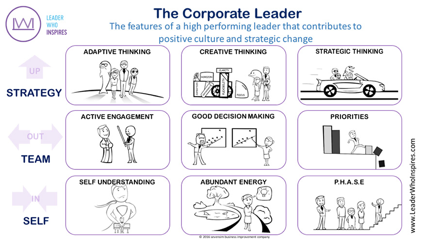 The Corporate Leader
